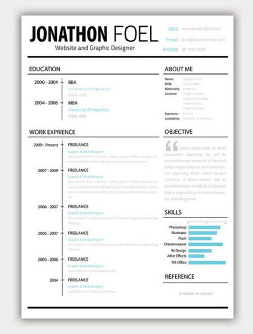 amazing collection of free cv resume templates