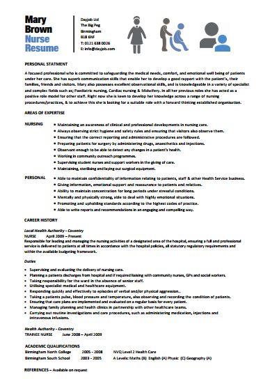 9 Nurse Resume Template  Free Templates For Resumes