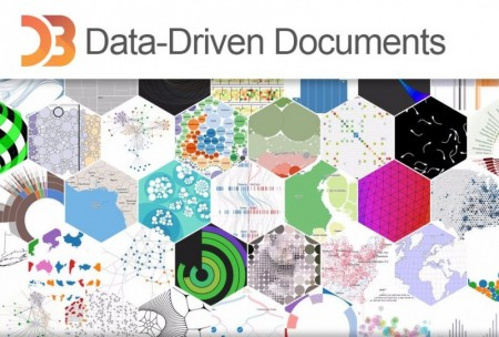 Data Driven Documents - JavaScript Charting Libraries