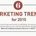 6 Top Marketing Trends