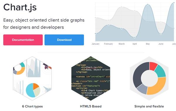 Charts.js