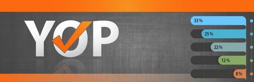 YOP Poll (Free)