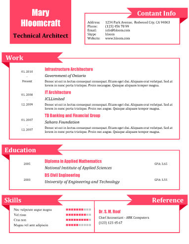 what a doll free resume templates