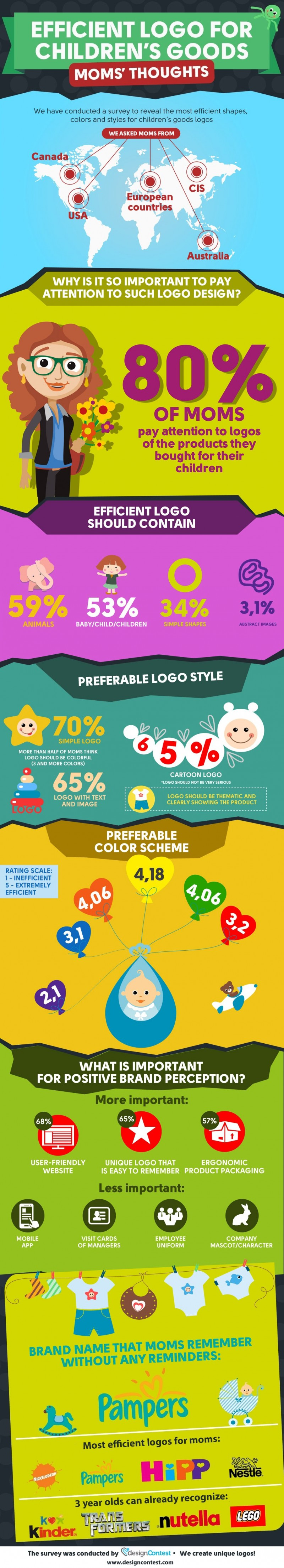Tips-for-Efficient-Childrens-Goods-Logo