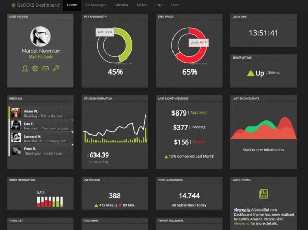 Blocks - free admin template download