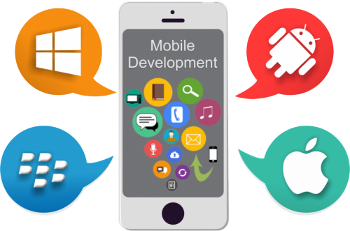 mobile-development-platforms