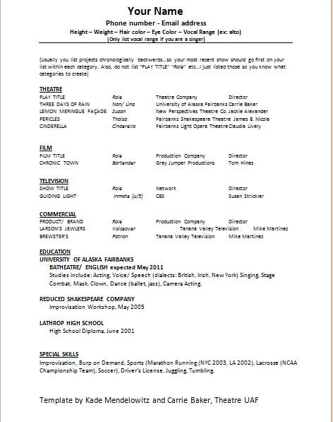 modeling and acting resume template