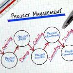 Top 10 Project Management Tools