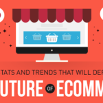 Future Breakthroughs You Should Expect In Ecommerce
